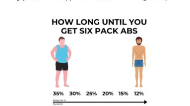 six pack abs