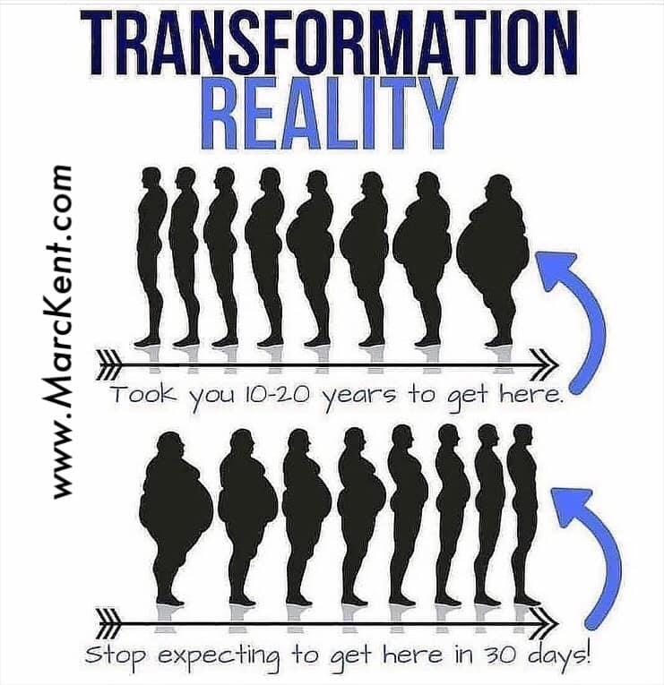 transformation reality